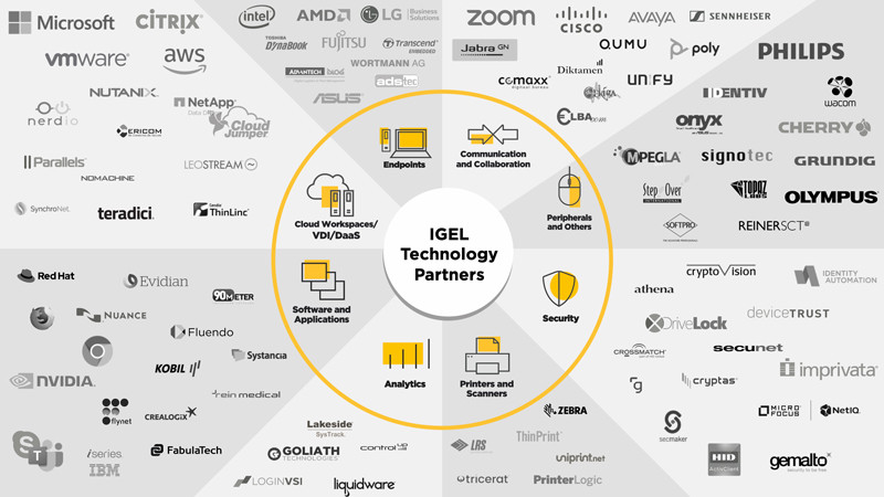 IGEL-Tech-Partners-wheel