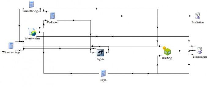 Software voor dynamische gebouwenanalyse zorgt voor duurzame energiebesparing