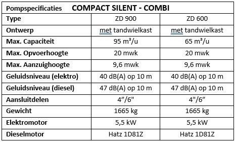 Pompspecificaties COMPACT SILENT COMBI.jpg