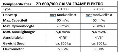 Pompspecificaties GALVA FRAME ELEKTRO.jpg