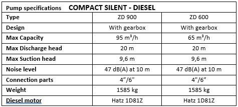 Pump specifications COMPACT SILENT DIESEL.jpg