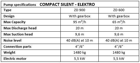 Pump specifications COMPACT SILENT ELEKTRO.jpg