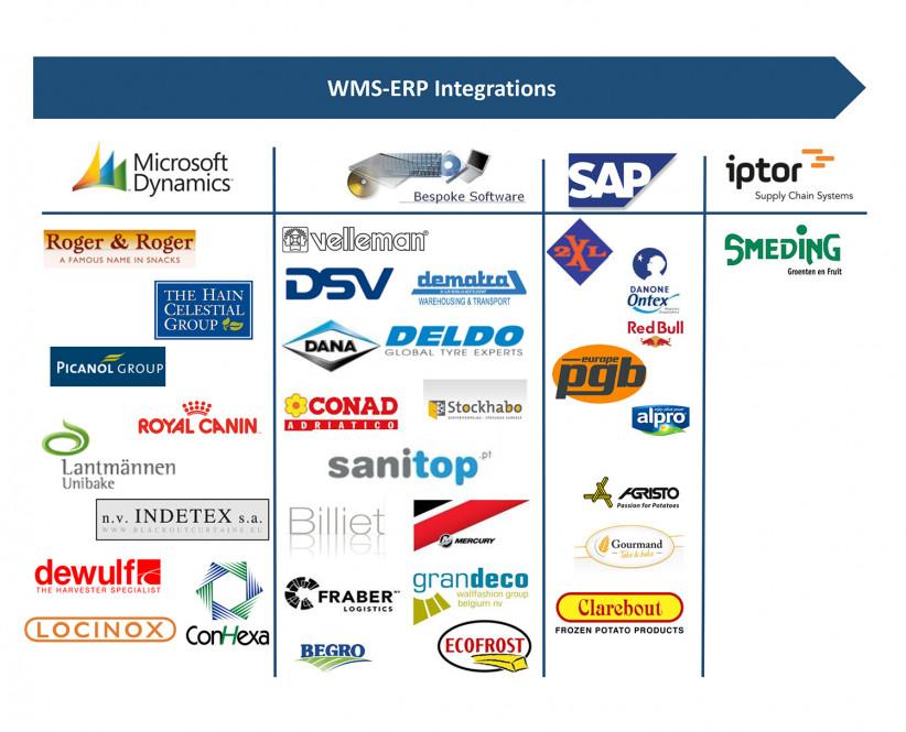 WMS-ERP Integratie 1.jpg