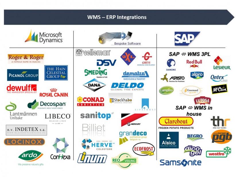 WMS-ERP Integrations