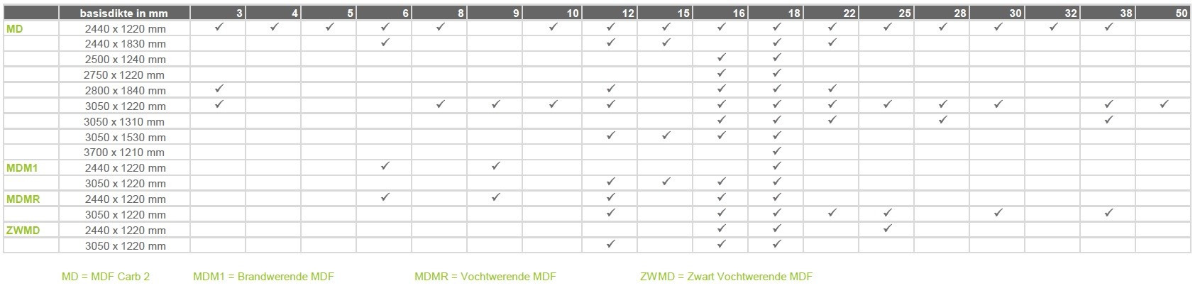 NL_MDF Tabel.jpg
