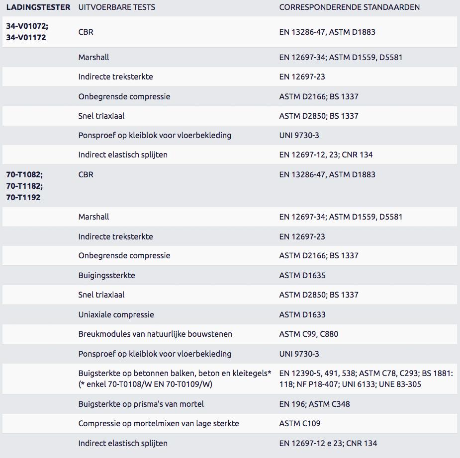 50 en 100 kN tafelmachines NL 1.png