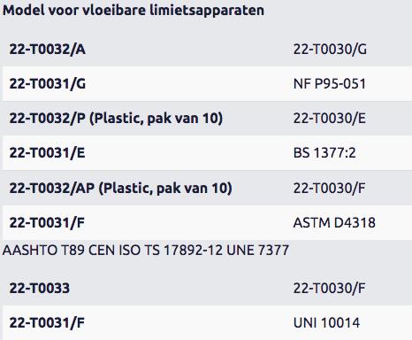 Vloeibaar limietsapparaat (Casagrande) NL.png