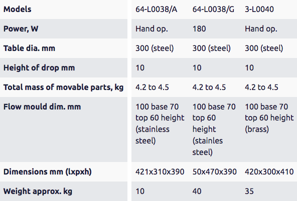 Vloeitafels voor mortel en bouwkalk EN 1.png