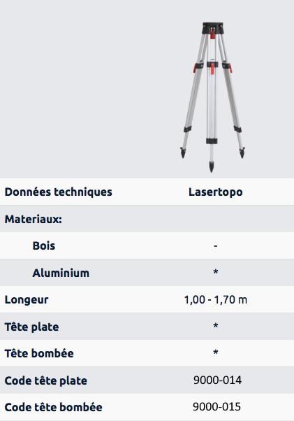 lasertopo2_mobiel_fr.png