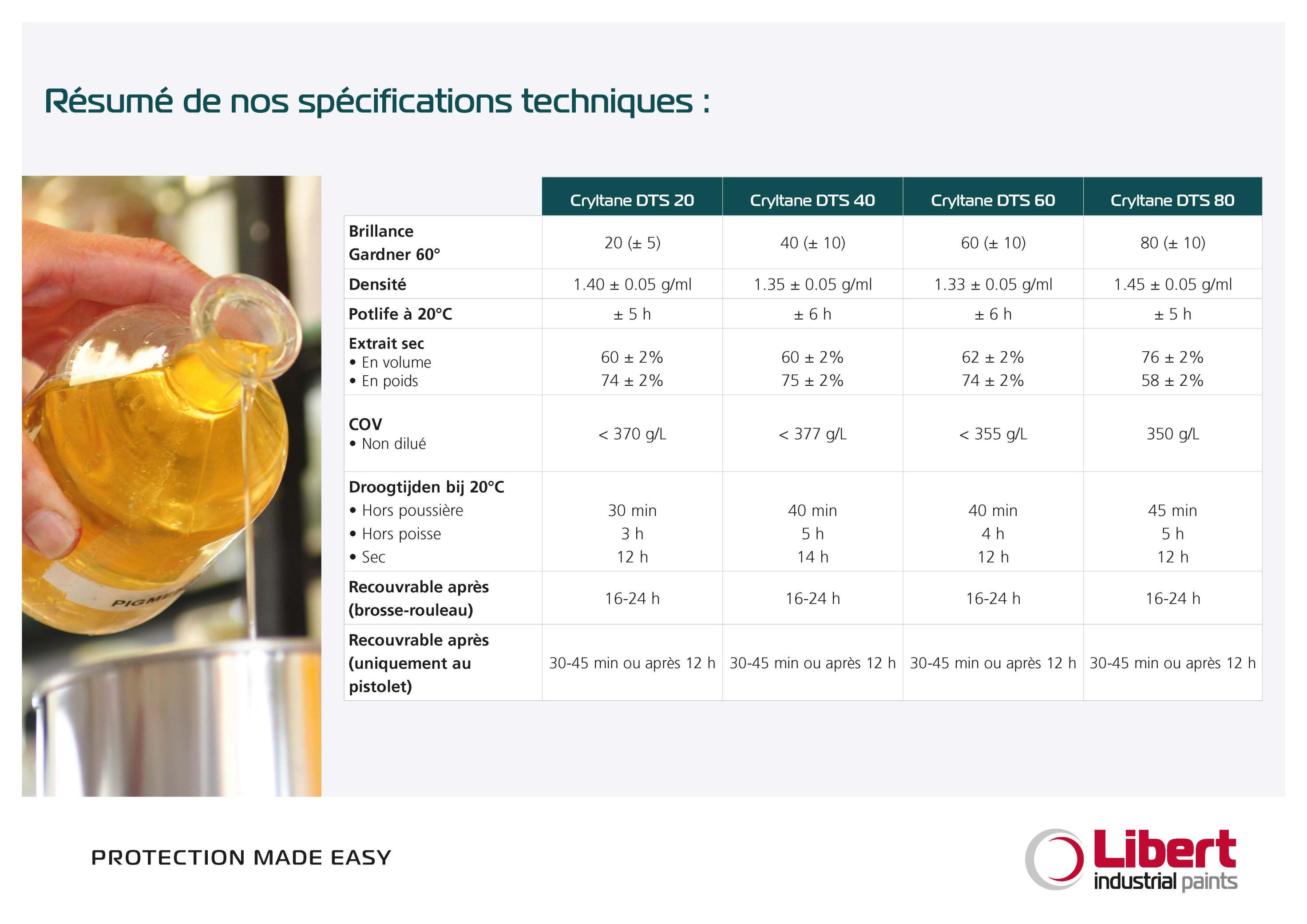 FR_DTS Technische specificaties.jpg