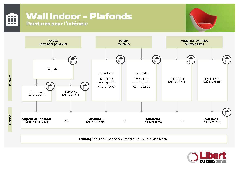 FR_Indoor Flowchart.jpg