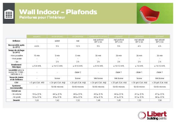 FR_Indoor Technische specificaties.jpg