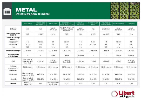 FR_Metal Technische specificaties.jpg