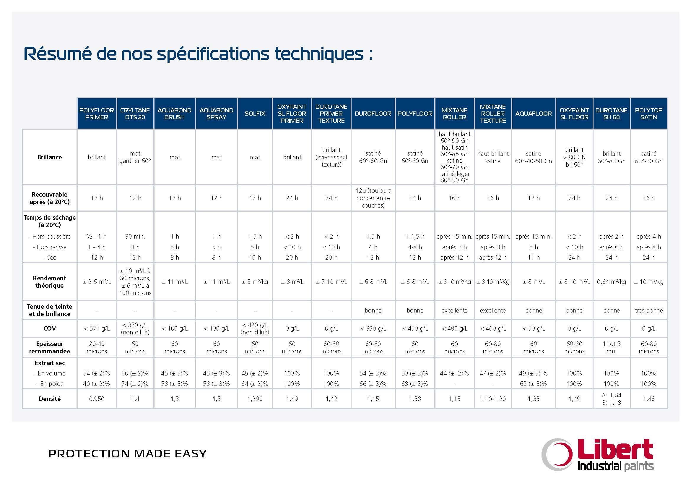 FR_Vloeren Technische specificaties.jpg