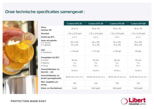 NL_DTS Technische specificaties.jpg