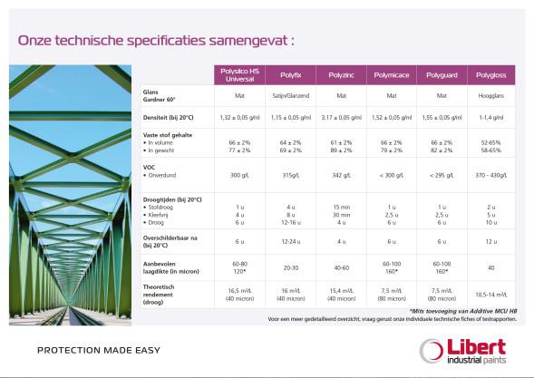 NL_MCU Technische specificaties.jpg