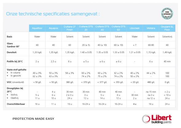 NL_Saniguard Technische specificaties.jpg