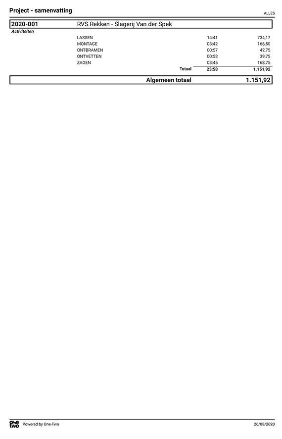 Metaal_Rapport_ProjectSamenvatting.png