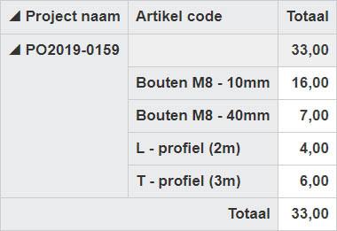 Materiaalverbruik_Order.jpg
