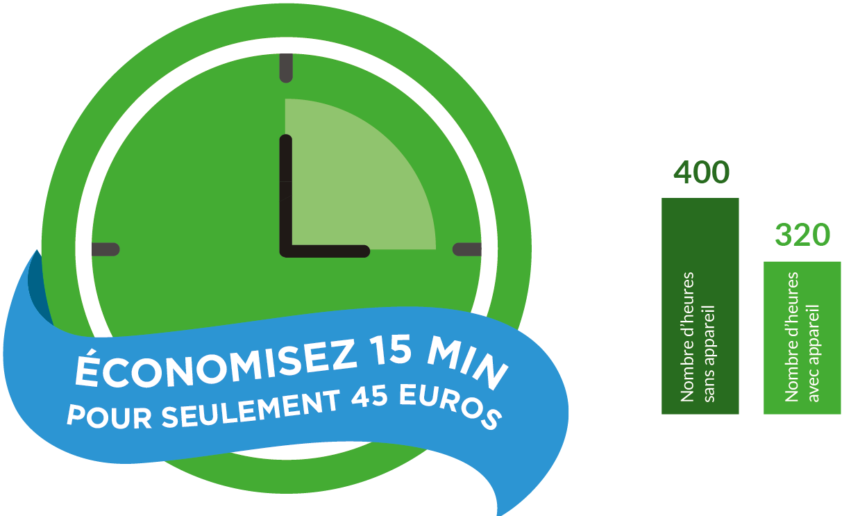 JVD_Economisez15min.png