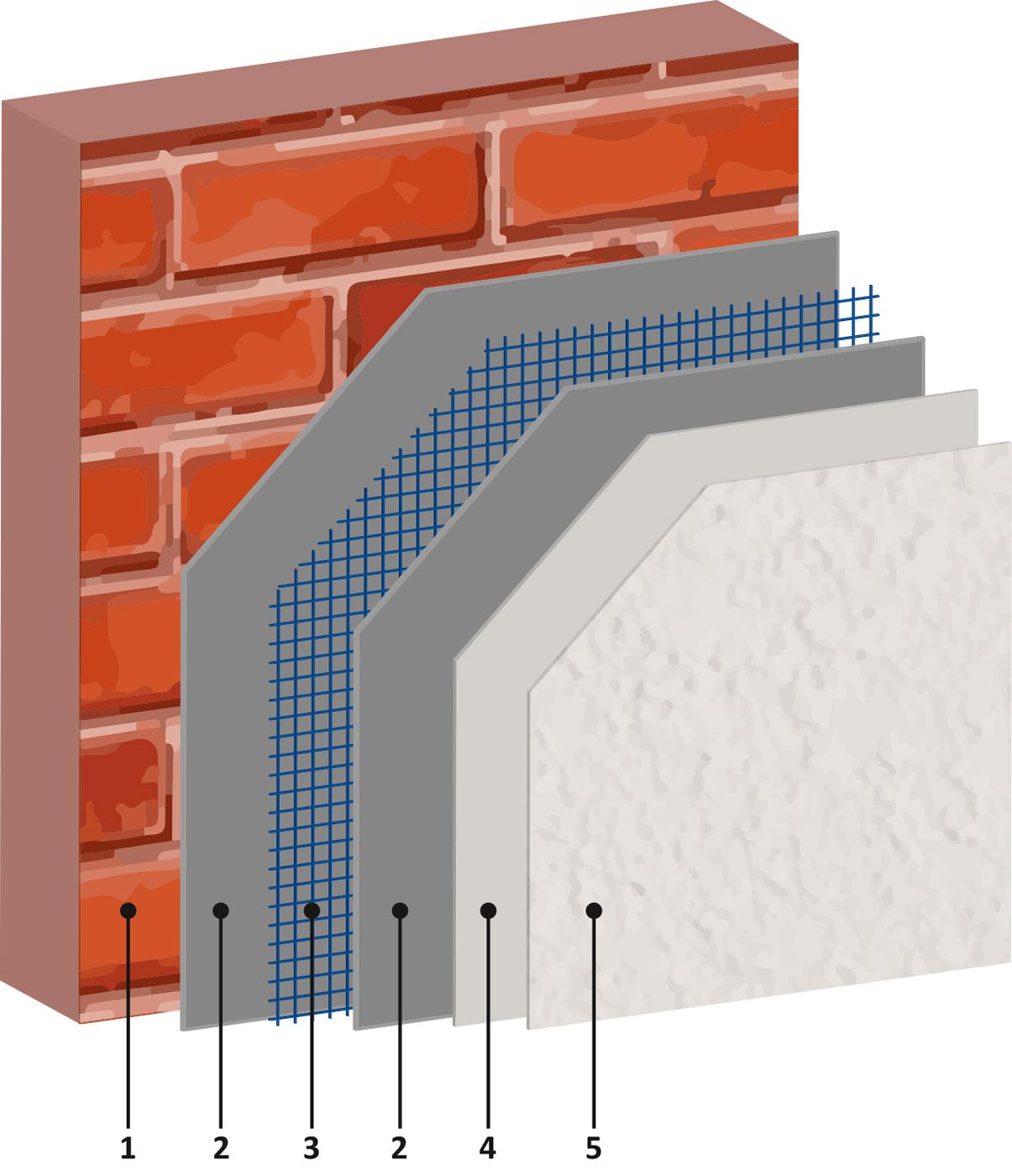 Opbouw cementering
