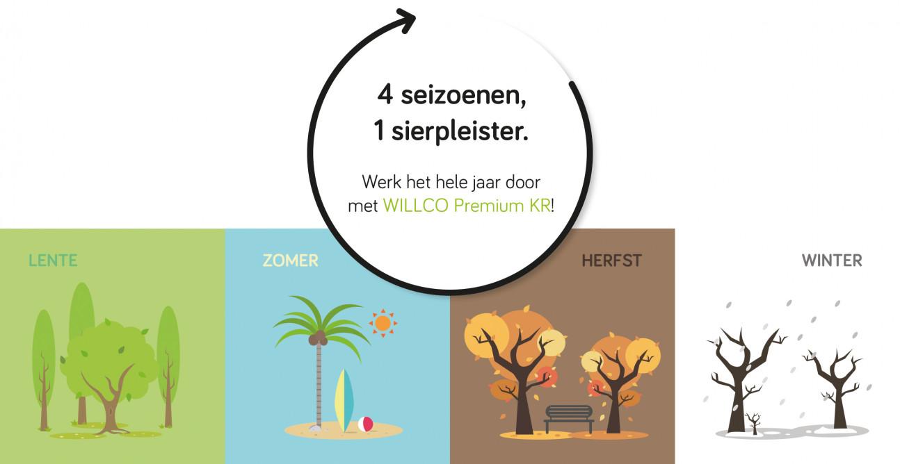 WILLCO Premium KR, de koning van alle sierpleisters! 4 seizoenen_verticaal.jpg