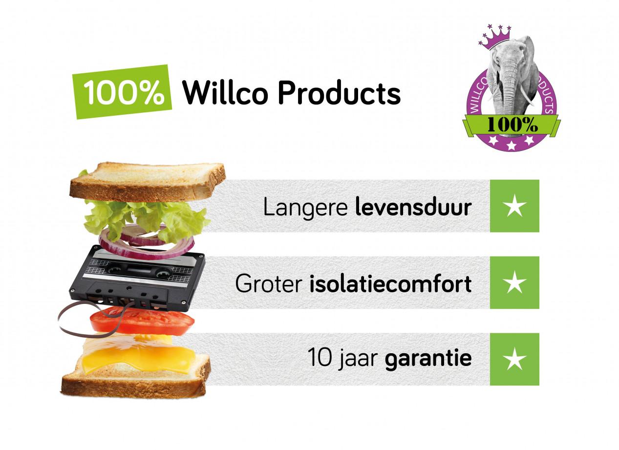 Ontdek levenslange gevelkwaliteit met 100% Willco Products Willco_voordelen_NL.jpg